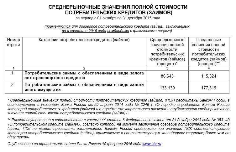 заявления о постановке на специальный учет в пробирной палате образец - фото 9
