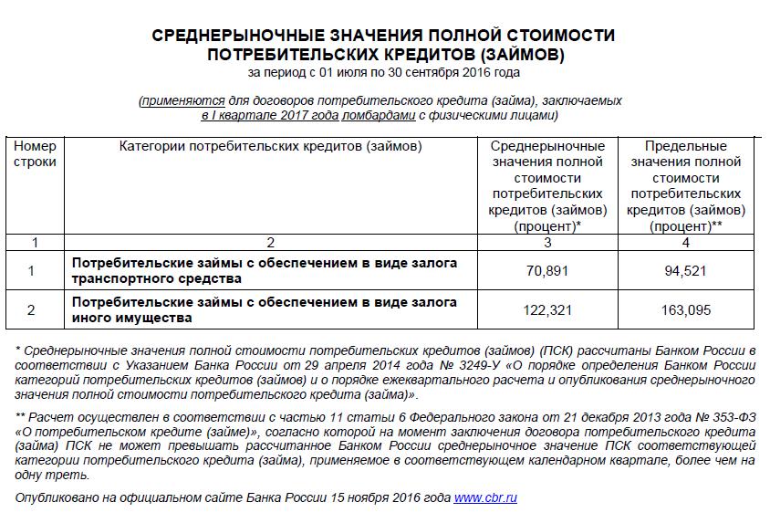 Доклад о результатах деятельности бизнес-омбудсмена в свердловской.