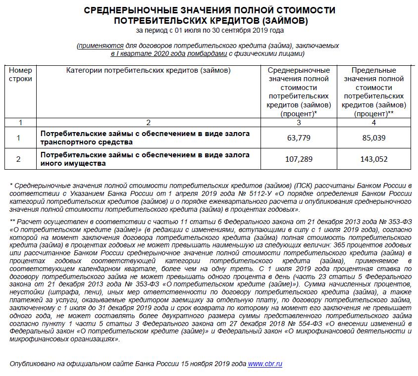 ифнс 28 по г москве официальный сайт адрес реквизиты 2020